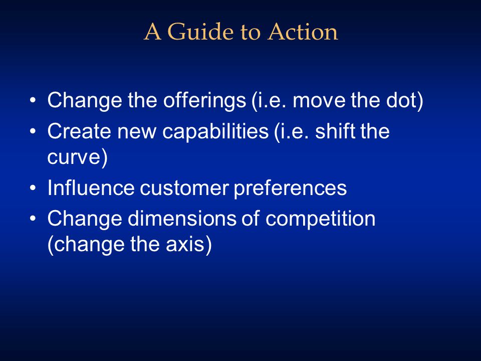 A Guide to Action Change the offerings (i.e. move the dot) Create new capabilities (i.e.