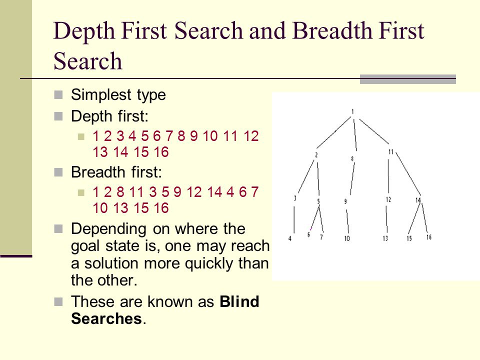 Depth First Search and Breadth First Search Simplest type Depth first: 1 2 3 4 5 6 7 8 9 10 11 12 13 14 15 16 Breadth first: 1 2 8 11 3 5 9 12 14 4 6