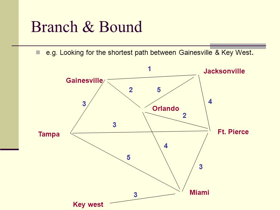 Branch & Bound e.g. Looking for the shortest path between Gainesville & Key West. Jacksonville Orlando Ft. Pierce Miami Key west Tampa Gainesville 3 3