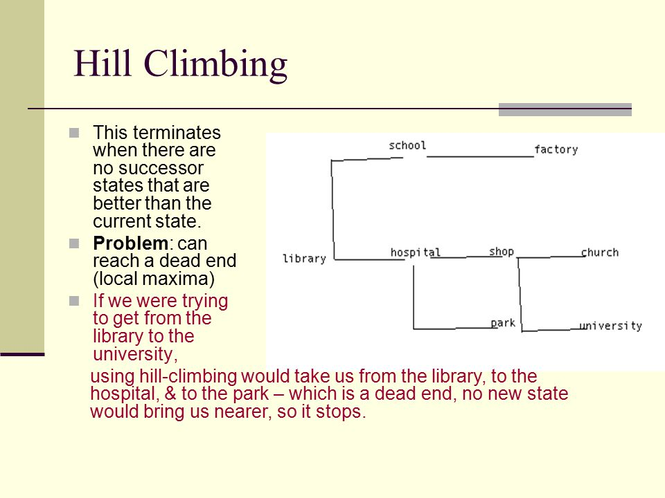 Hill Climbing This terminates when there are no successor states that are better than the current state. Problem: can reach a dead end (local maxima)