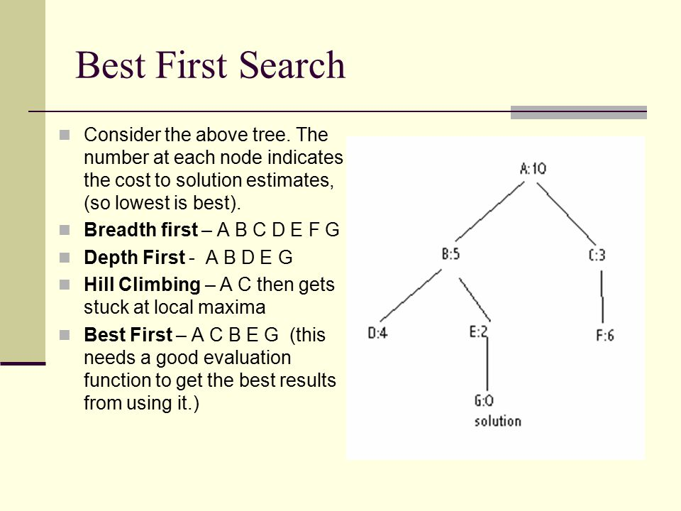 Best First Search Consider the above tree. The number at each node indicates the cost to solution estimates, (so lowest is best). Breadth first – A B