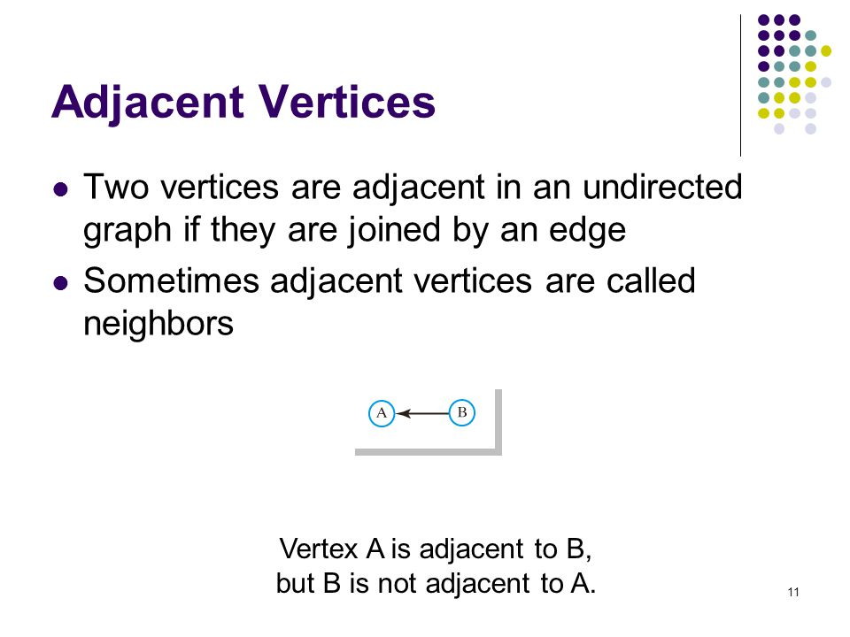 11 Adjacent Vertices Two vertices are adjacent in an undirected graph if they are joined by an edge Sometimes adjacent vertices are called neighbors V