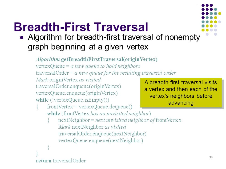 18 Breadth-First Traversal Algorithm for breadth-first traversal of nonempty graph beginning at a given vertex Algorithm getBreadthFirstTraversal(orig