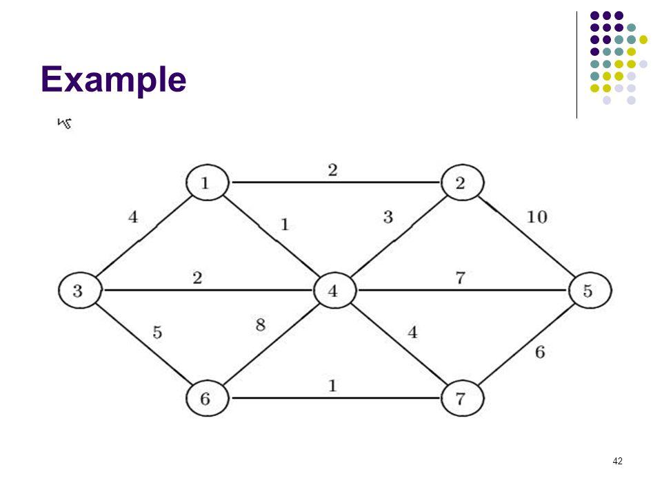 42 Example
