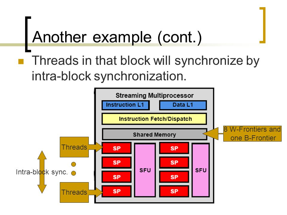 Another example (cont.) Threads in that block will synchronize by intra-block synchronization. Threads 8 W-Frontiers and one B-Frontier Intra-block sy