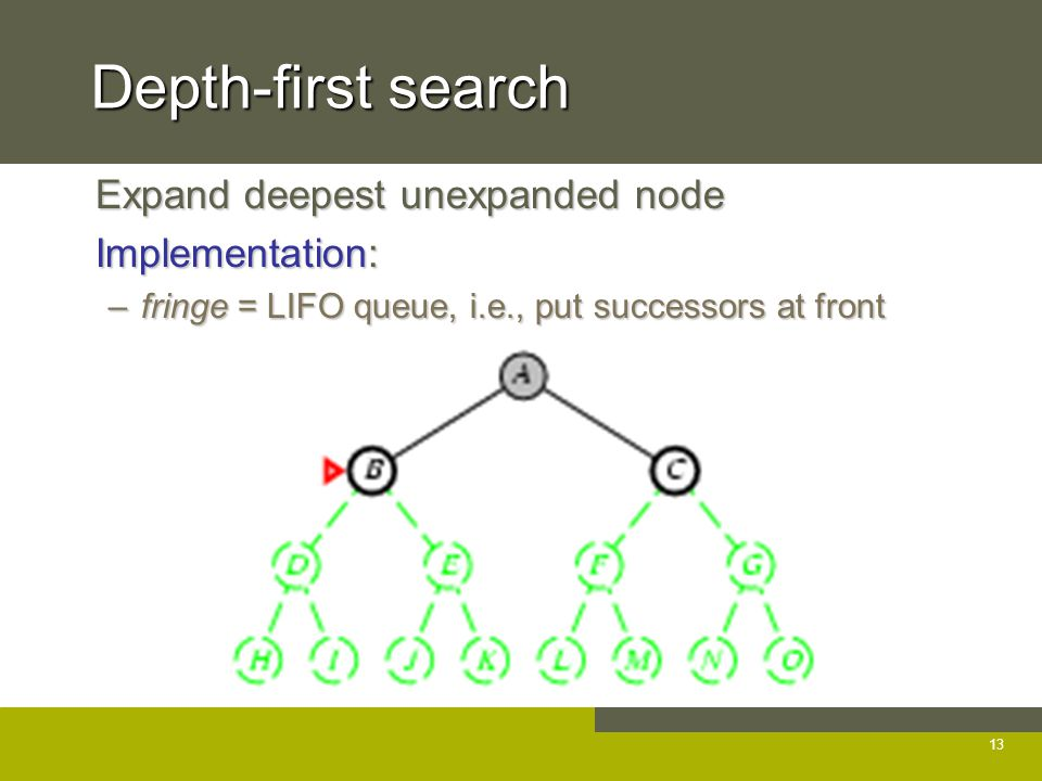 Depth-first search Expand deepest unexpanded node Expand deepest unexpanded node Implementation: Implementation: –fringe = LIFO queue, i.e., put successors at front 13