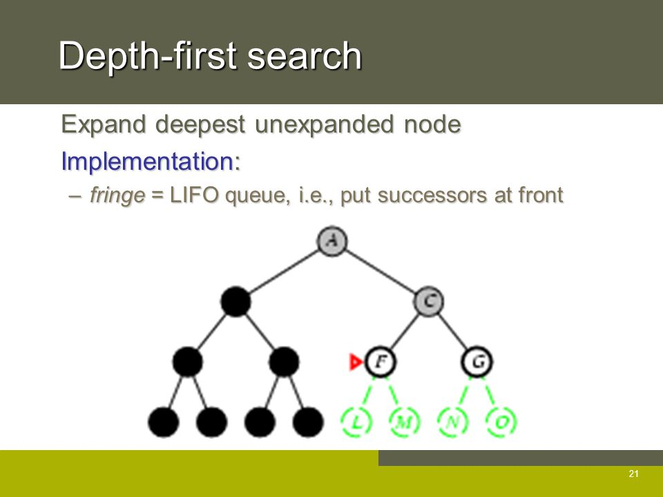 Depth-first search Expand deepest unexpanded node Expand deepest unexpanded node Implementation: Implementation: –fringe = LIFO queue, i.e., put successors at front 21