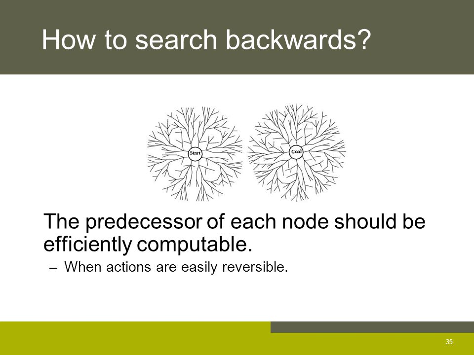 How to search backwards.The predecessor of each node should be efficiently computable.