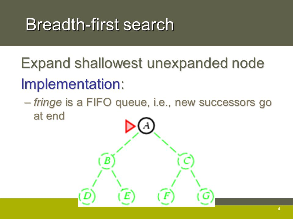 Breadth-first search Expand shallowest unexpanded node Expand shallowest unexpanded node Implementation: Implementation: –fringe is a FIFO queue, i.e., new successors go at end 4