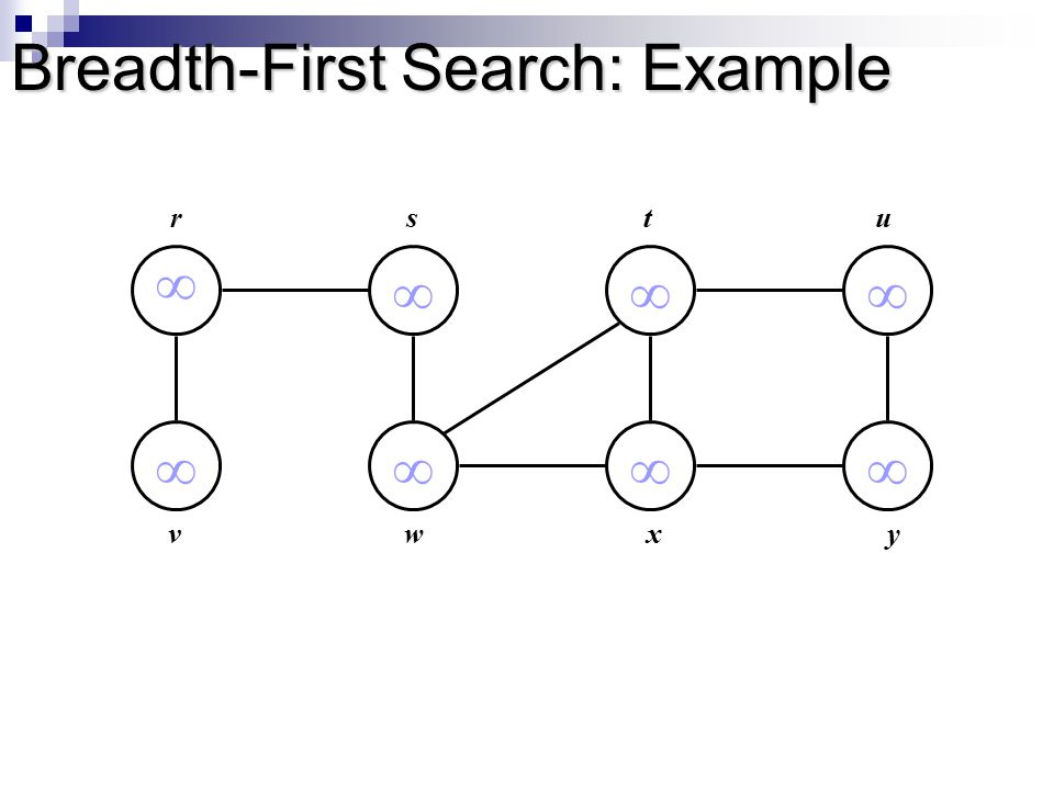         rstu vwxy Breadth-First Search: Example
