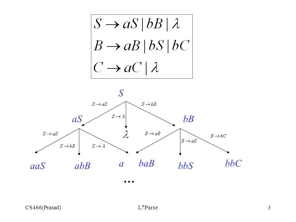 CS466(Prasad)L7Parse3 S aSbB aaSabB abaB bbS bbC …