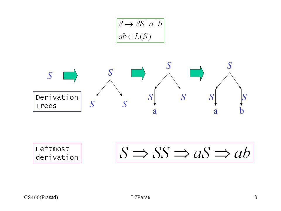 CS466(Prasad)L7Parse8 S SS S S SS a S SS ab Leftmost derivation Derivation Trees