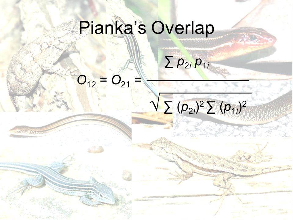 Pianka's Overlap ∑ p 2i p 1i O 12 = O 21 = √ ∑ (p 2i ) 2 ∑ (p 1i ) 2