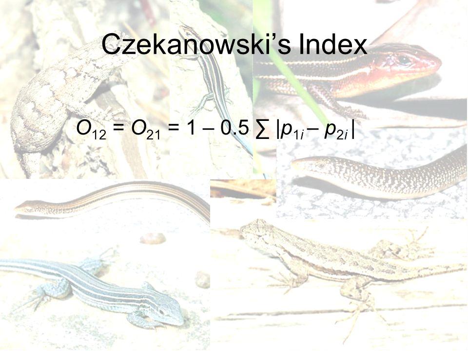 Czekanowski's Index O 12 = O 21 = 1 – 0.5 ∑ |p 1i – p 2i |