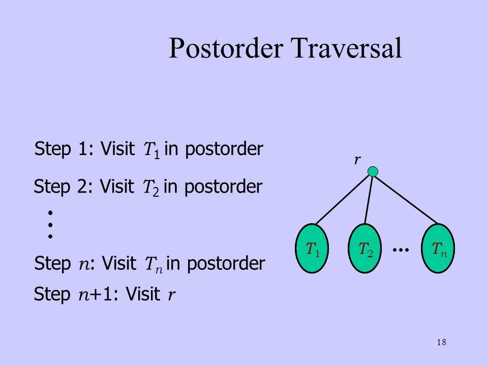 18 Postorder Traversal Step 1: Visit T 1 in postorder Step 2: Visit T 2 in postorder Step n +1: Visit r Step n : Visit T n in postorder r T1T1 T2T2 TnTn