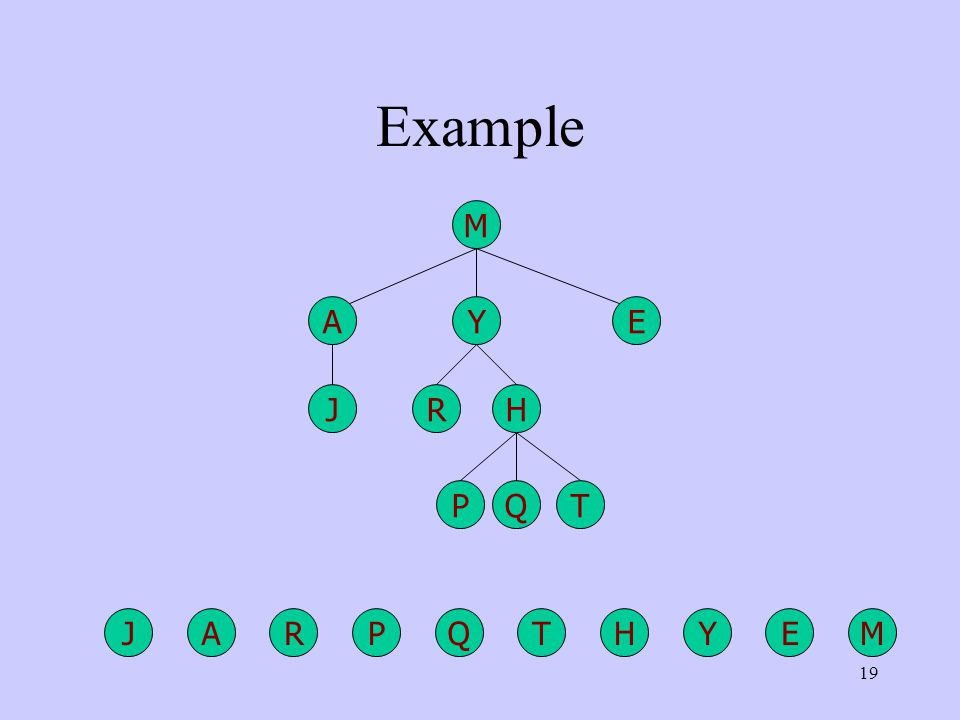 19 Example AREYPMHJQT A R EY P M HJ QT