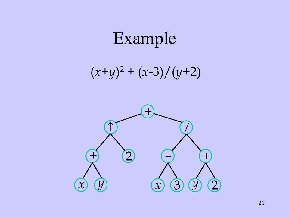21 Example ( x + y ) 2 + ( x -3)/( y +2) + x y 2  – x 3 + y 2 / +