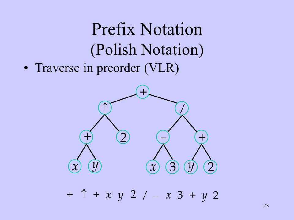 23 Prefix Notation (Polish Notation) Traverse in preorder (VLR) x + y  2 + x – 3 / y + 2 +  – + / + 2 x y x 3 y 2