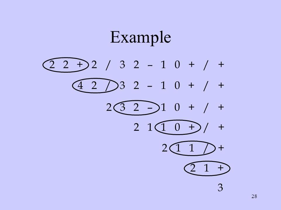 28 Example 3 2 2 + 2 / 3 2 – 1 0 + / + 4 2 / 3 2 – 1 0 + / + 2 3 2 – 1 0 + / + 2 1 1 0 + / + 2 1 1 / + 2 1 +