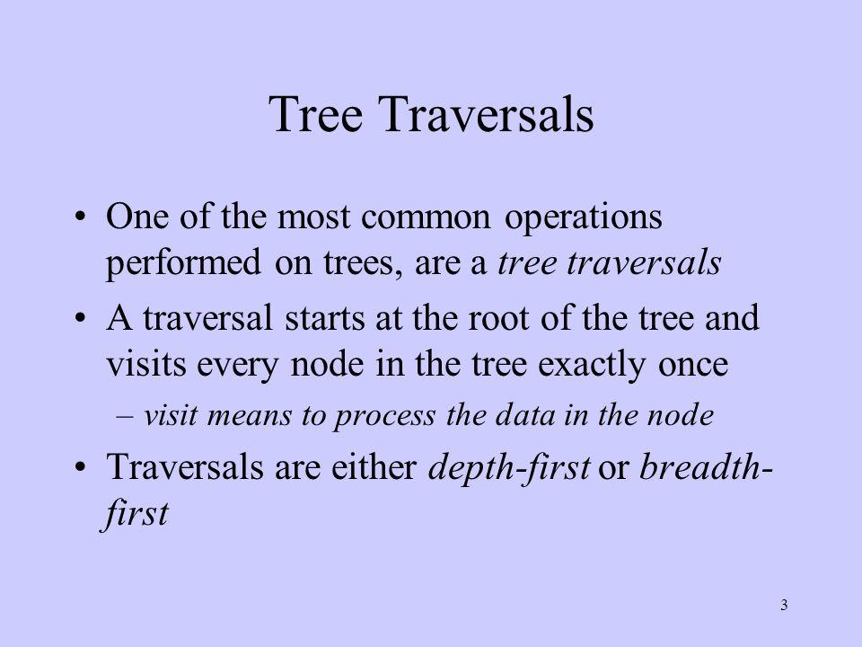 14 Inorder Traversal Step 1: Visit T 1 in inorder Step 2: Visit r Step n +1: Visit T n in inorder Step 3: Visit T 2 in inorder r T1T1 T2T2 TnTn
