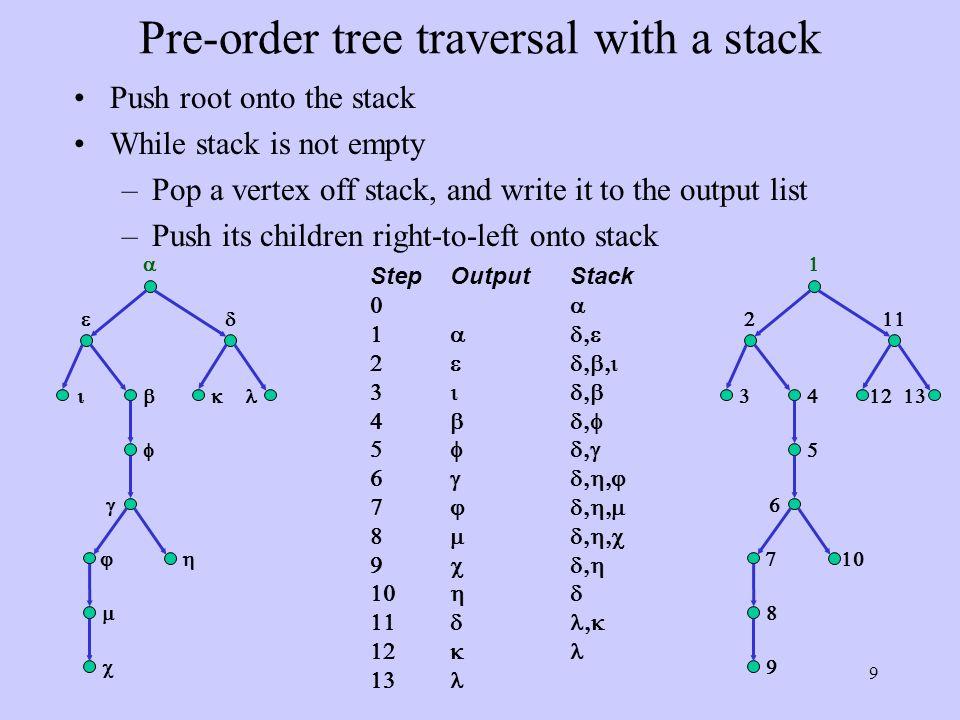 10 Preorder Traversal r T1T1 T2T2 TnTn Step 1: Visit r Step 2: Visit T 1 in preorder Step n +1: Visit T n in preorder Step 3: Visit T 2 in preorder
