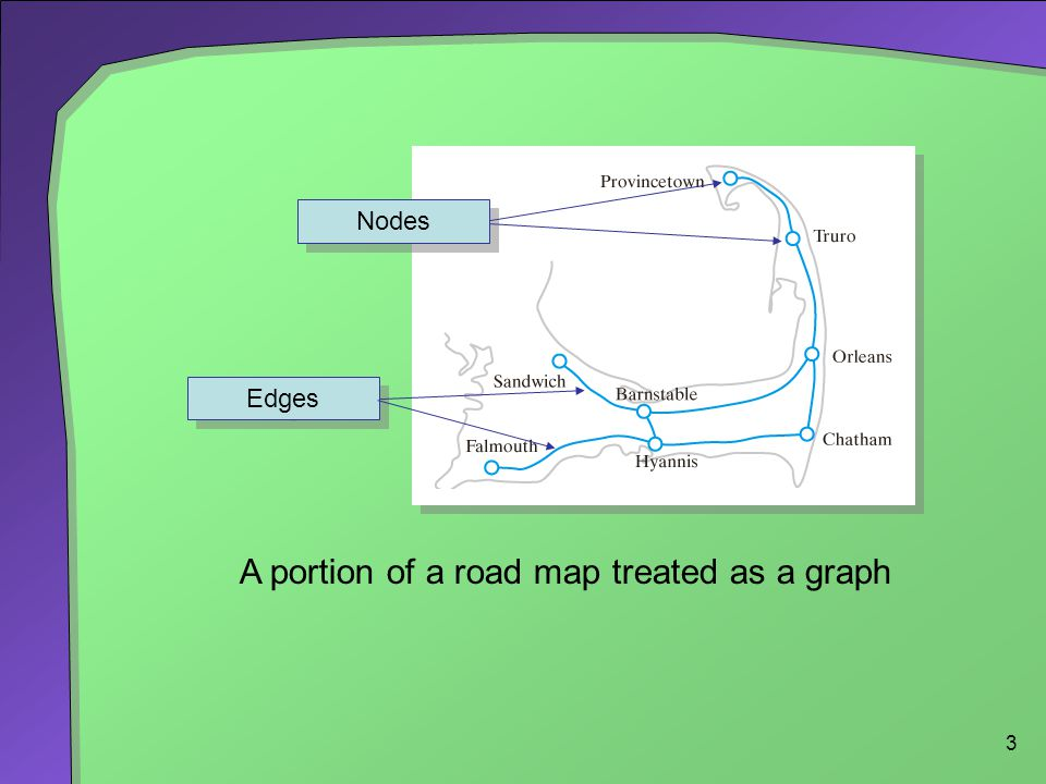 3 A portion of a road map treated as a graph Nodes Edges
