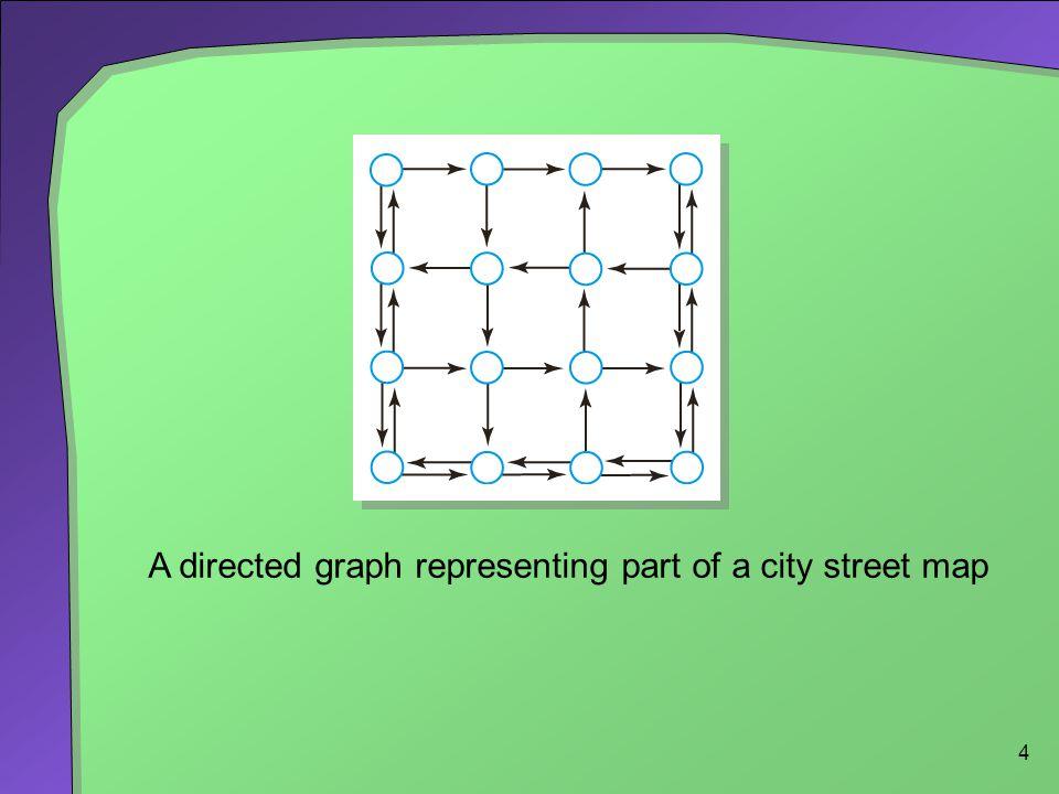 5 (a) A maze; (b) its representation as a graph