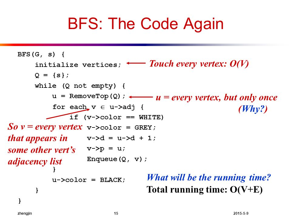 zhengjin 15 2015-5-9 BFS: The Code Again BFS(G, s) { initialize vertices; Q = {s}; while (Q not empty) { u = RemoveTop(Q); for each v  u->adj { if (v->color == WHITE) v->color = GREY; v->d = u->d + 1; v->p = u; Enqueue(Q, v); } u->color = BLACK; } What will be the running time.