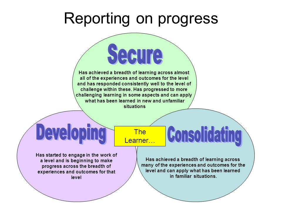 Reporting on progress The Learner… Has started to engage in the work of a level and is beginning to make progress across the breadth of experiences and outcomes for that level Has achieved a breadth of learning across many of the experiences and outcomes for the level and can apply what has been learned in familiar situations.