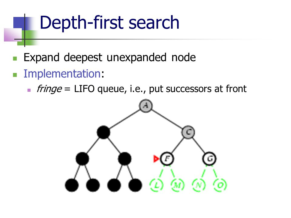 Depth-first search Expand deepest unexpanded node Implementation: fringe = LIFO queue, i.e., put successors at front