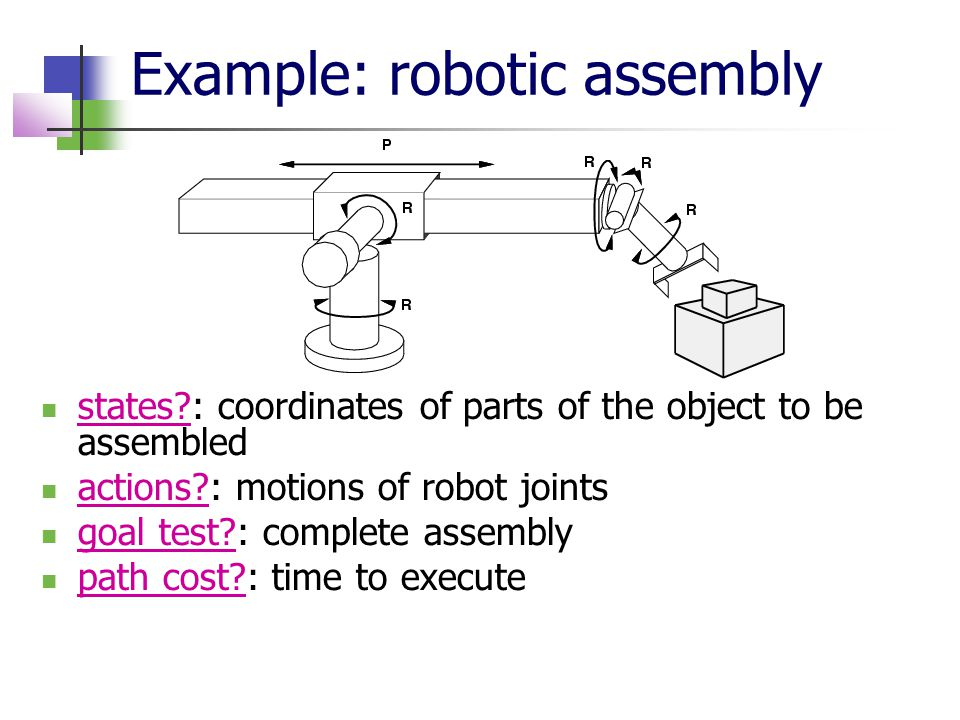Example: robotic assembly states?: coordinates of parts of the object to be assembled actions?: motions of robot joints goal test?: complete assembly path cost?: time to execute