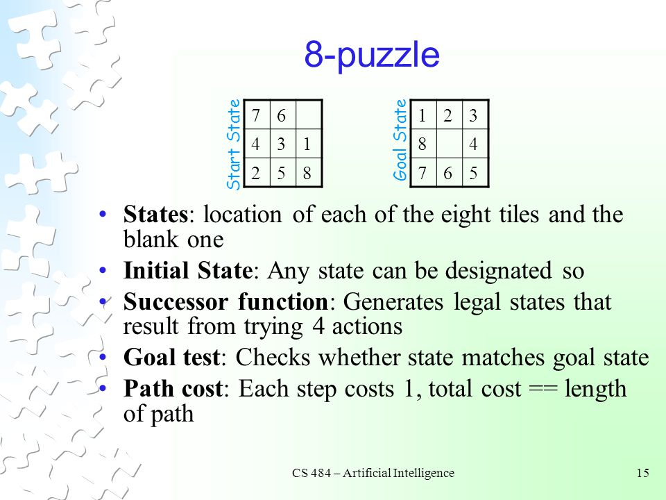 CS 484 – Artificial Intelligence15 8-puzzle States: location of each of the eight tiles and the blank one Initial State: Any state can be designated so Successor function: Generates legal states that result from trying 4 actions Goal test: Checks whether state matches goal state Path cost: Each step costs 1, total cost == length of path 76 431 258 123 84 765 Start State Goal State