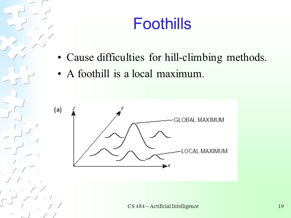 CS 484 – Artificial Intelligence19 Foothills Cause difficulties for hill-climbing methods.