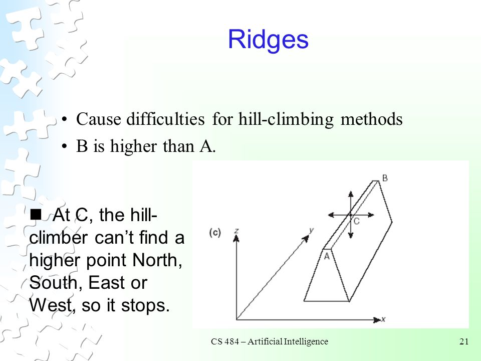CS 484 – Artificial Intelligence21 Ridges Cause difficulties for hill-climbing methods B is higher than A.