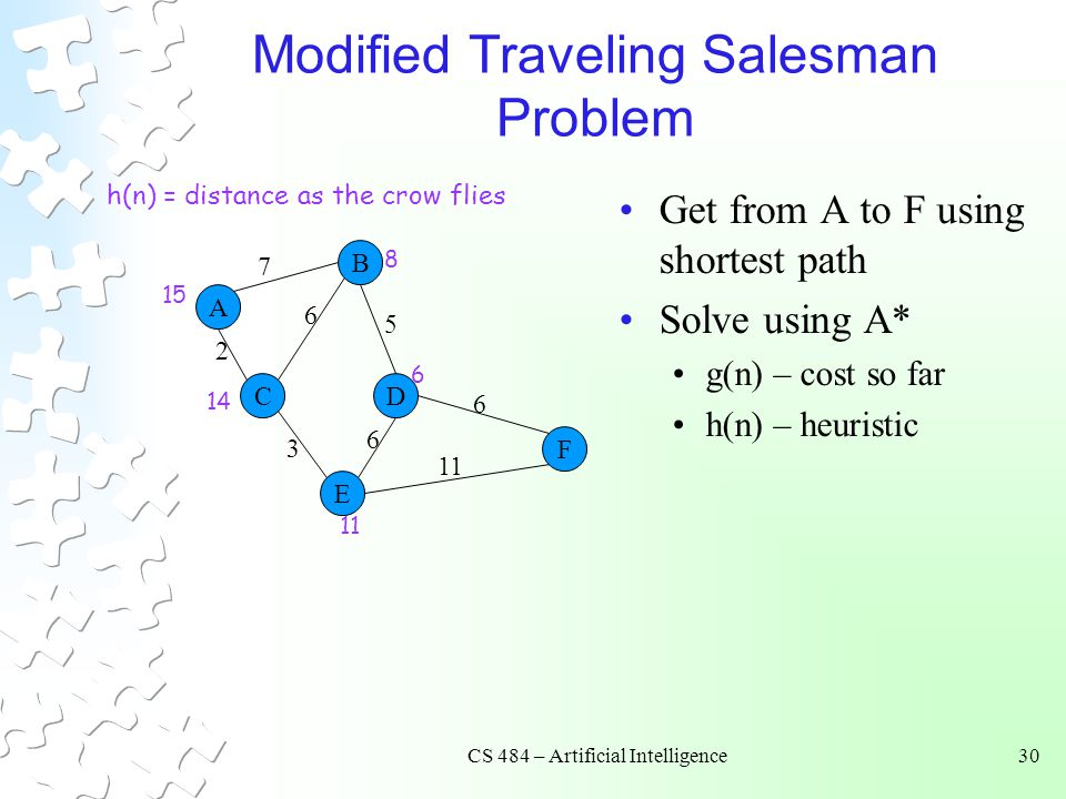CS 484 – Artificial Intelligence30 Modified Traveling Salesman Problem Get from A to F using shortest path Solve using A* g(n) – cost so far h(n) – heuristic A B C E F D h(n) = distance as the crow flies 15 7 2 6 5 3 6 6 11 8 14 6 11