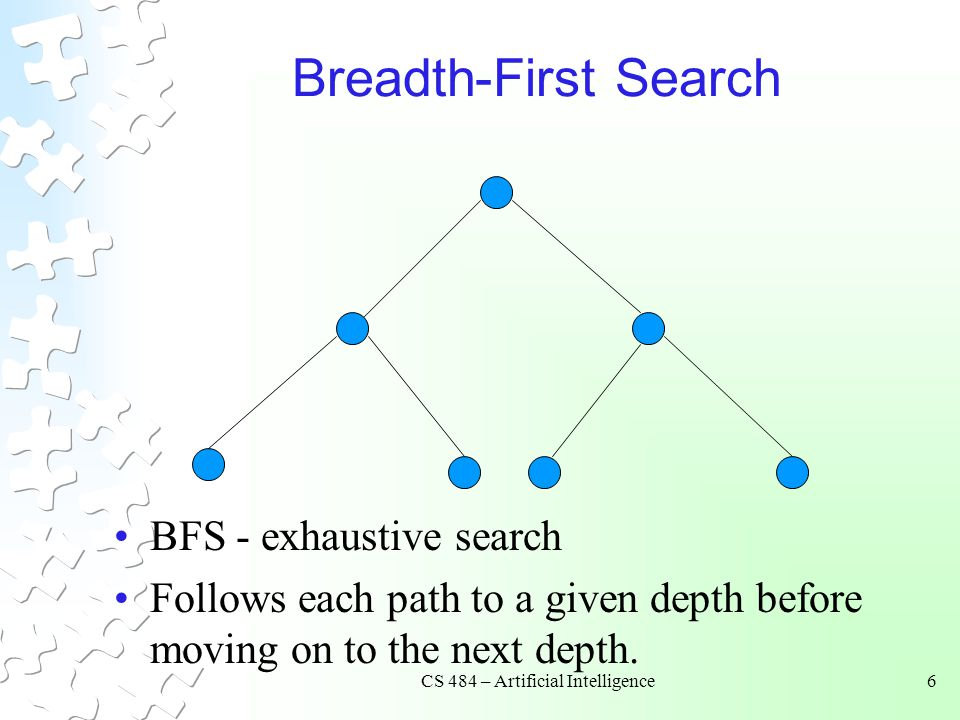 CS 484 – Artificial Intelligence6 Breadth-First Search BFS - exhaustive search Follows each path to a given depth before moving on to the next depth.