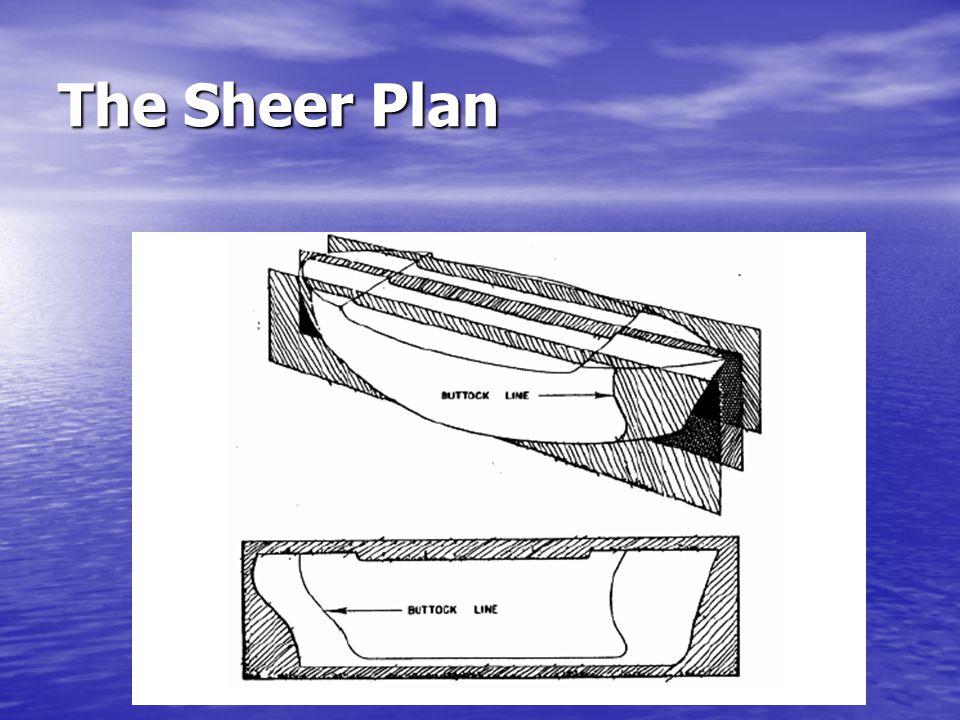The Sheer Plan