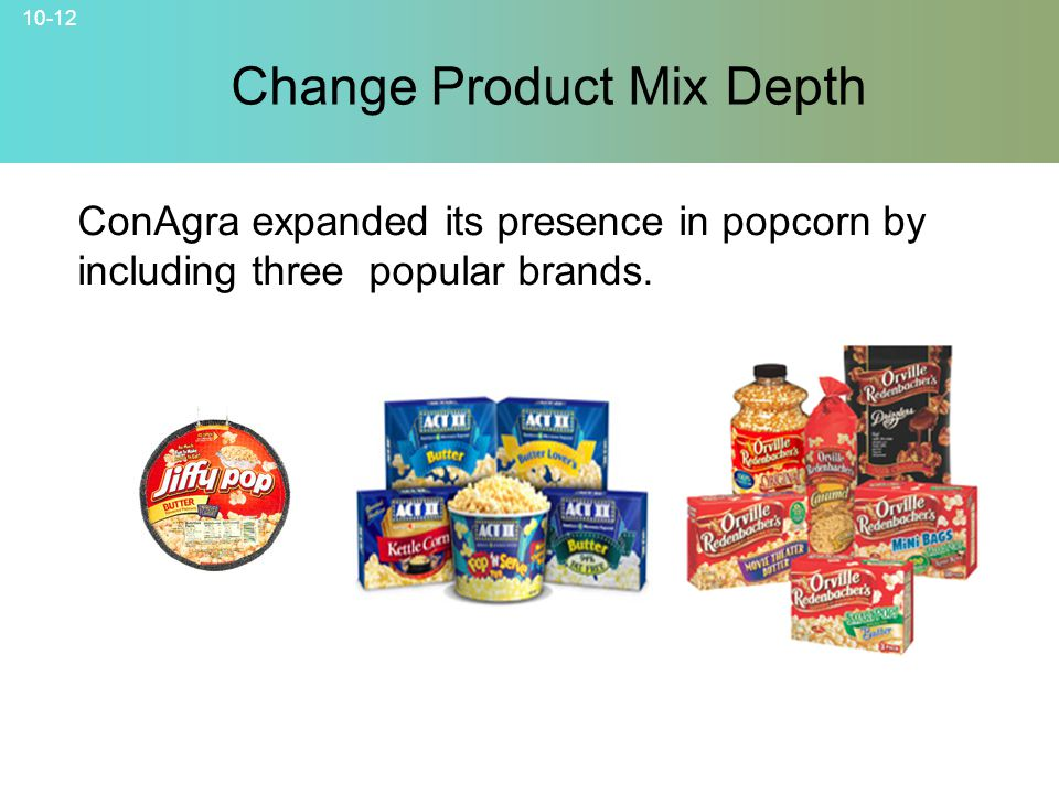 10-12 © 2007 McGraw-Hill Companies, Inc., McGraw-Hill/Irwin Change Product Mix Depth ConAgra expanded its presence in popcorn by including three popul