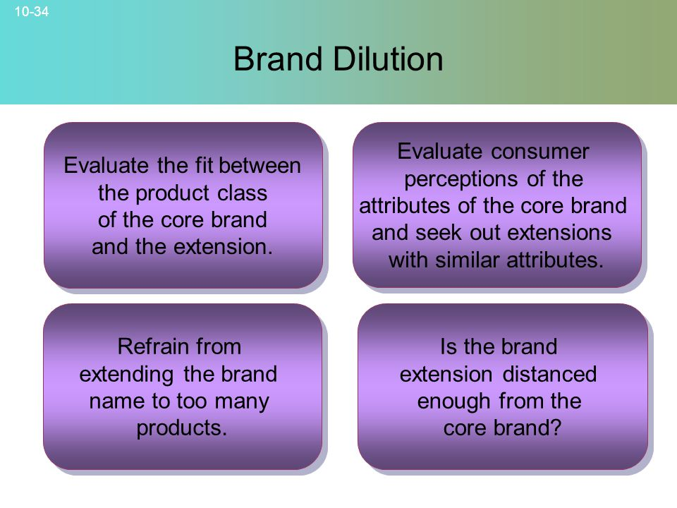 10-34 Brand Dilution © 2007 McGraw-Hill Companies, Inc., McGraw-Hill/Irwin Evaluate the fit between the product class of the core brand and the extens