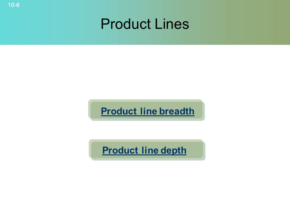10-6 © 2007 McGraw-Hill Companies, Inc., McGraw-Hill/Irwin Product Lines Product line breadth Product line depth