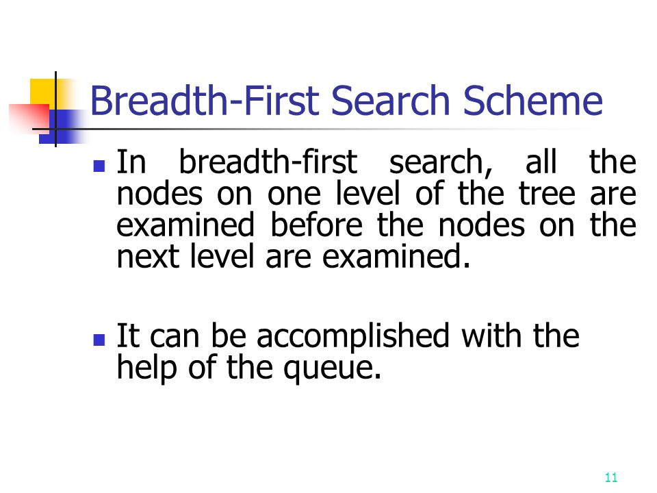 11 Breadth-First Search Scheme In breadth-first search, all the nodes on one level of the tree are examined before the nodes on the next level are examined.