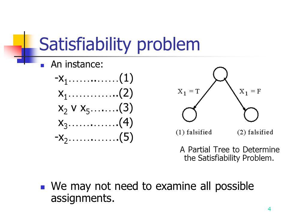 4 Satisfiability problem An instance: -x 1 …….. …… (1) x 1 …………..(2) x 2 v x 5 ….