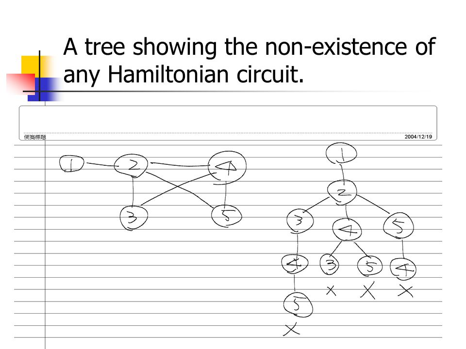 7 A tree showing the non-existence of any Hamiltonian circuit.