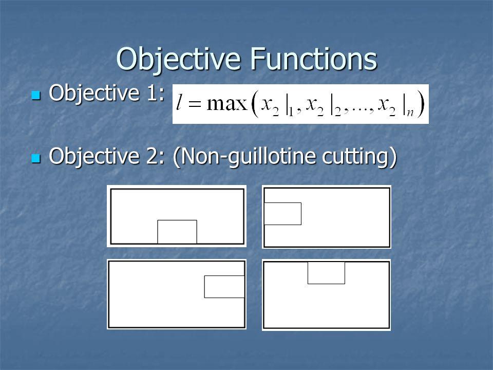 Objective Functions Objective 1: Objective 1: Objective 2: (Non-guillotine cutting) Objective 2: (Non-guillotine cutting)