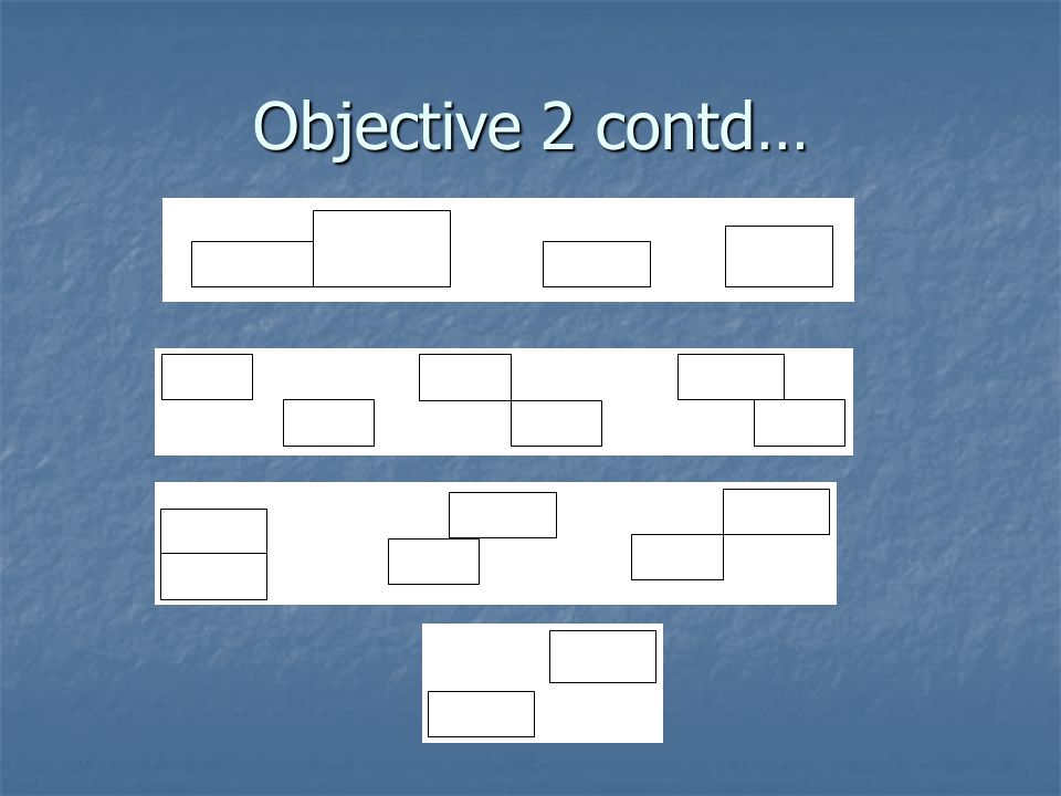 Objective 2 contd…