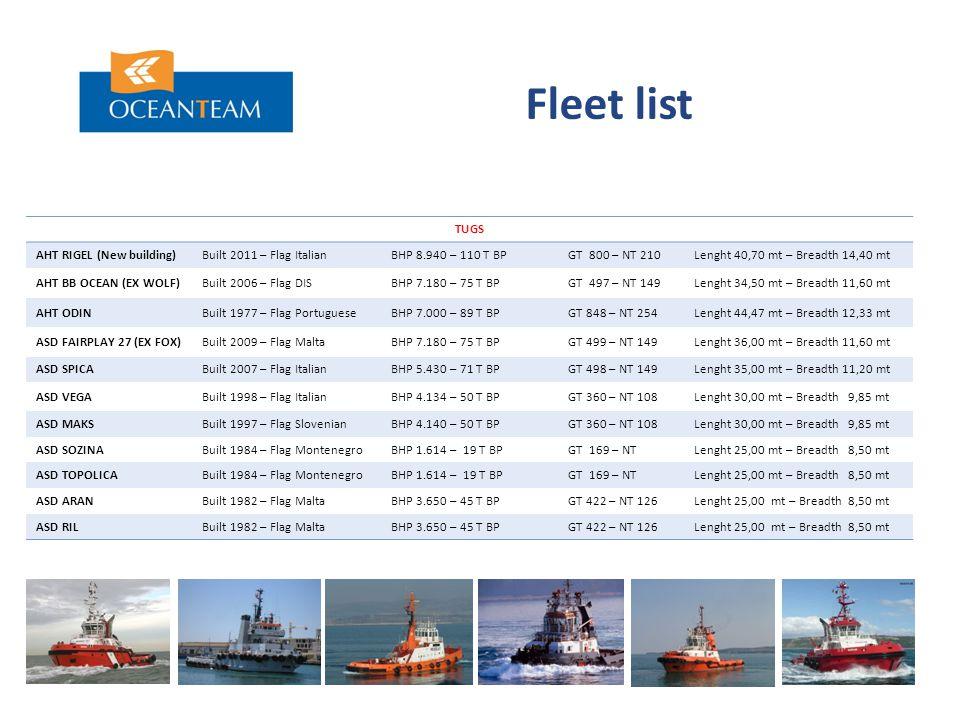 Fleet list TUGS AHT RIGEL (New building)Built 2011 – Flag ItalianBHP 8.940 – 110 T BPGT 800 – NT 210Lenght 40,70 mt – Breadth 14,40 mt AHT BB OCEAN (EX WOLF)Built 2006 – Flag DISBHP 7.180 – 75 T BPGT 497 – NT 149Lenght 34,50 mt – Breadth 11,60 mt AHT ODINBuilt 1977 – Flag PortugueseBHP 7.000 – 89 T BPGT 848 – NT 254Lenght 44,47 mt – Breadth 12,33 mt ASD FAIRPLAY 27 (EX FOX)Built 2009 – Flag MaltaBHP 7.180 – 75 T BPGT 499 – NT 149Lenght 36,00 mt – Breadth 11,60 mt ASD SPICABuilt 2007 – Flag ItalianBHP 5.430 – 71 T BPGT 498 – NT 149Lenght 35,00 mt – Breadth 11,20 mt ASD VEGABuilt 1998 – Flag ItalianBHP 4.134 – 50 T BPGT 360 – NT 108Lenght 30,00 mt – Breadth 9,85 mt ASD MAKSBuilt 1997 – Flag SlovenianBHP 4.140 – 50 T BPGT 360 – NT 108Lenght 30,00 mt – Breadth 9,85 mt ASD SOZINABuilt 1984 – Flag MontenegroBHP 1.614 – 19 T BPGT 169 – NTLenght 25,00 mt – Breadth 8,50 mt ASD TOPOLICABuilt 1984 – Flag MontenegroBHP 1.614 – 19 T BPGT 169 – NTLenght 25,00 mt – Breadth 8,50 mt ASD ARANBuilt 1982 – Flag MaltaBHP 3.650 – 45 T BPGT 422 – NT 126Lenght 25,00 mt – Breadth 8,50 mt ASD RILBuilt 1982 – Flag MaltaBHP 3.650 – 45 T BPGT 422 – NT 126Lenght 25,00 mt – Breadth 8,50 mt