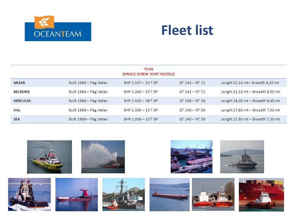 Fleet list TUGS (SINGLE SCREW KORT NOZZLE) MIZARBuilt 1986 – Flag ItalianBHP 2.107 – 33 T BPGT 242 – NT 72Lenght 32,10 mt– Breadth 8,50 mt BELRORIEBuilt 1984 – Flag ItalianBHP 2.040 – 33 T BPGT 242 – NT 72Lenght 32,10 mt – Breadth 8,50 mt HERCULESBuilt 1986 – Flag ItalianBHP 2.500 – 38 T BPGT 199 – NT 28Lenght 28,00 mt – Breadth 8,40 mt VALBuilt 1969 – Flag ItalianBHP 1.036 – 15 T BPGT 140 – NT 39Lenght 27,80 mt – Breadth 7,50 mt SEABuilt 1969 – Flag ItalianBHP 1.036 – 15 T BPGT 140 – NT 39Lenght 27,80 mt – Breadth 7,50 mt
