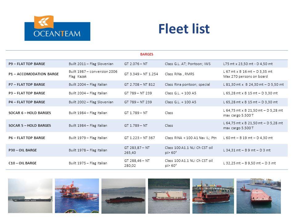 Fleet list BARGES P9 – FLAT TOP BARGEBuilt 2011 – Flag SlovenianGT 2.076 – NTClass G.L.