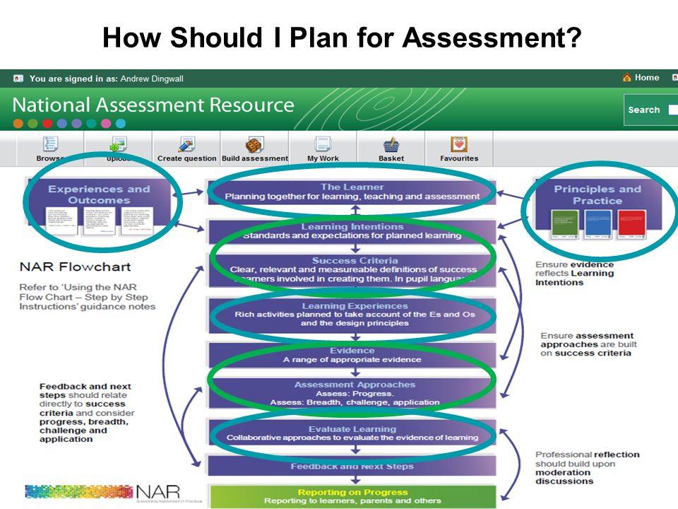 How Should I Plan for Assessment