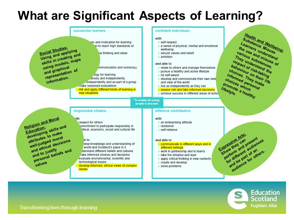 Transforming lives through learning What are Significant Aspects of Learning.